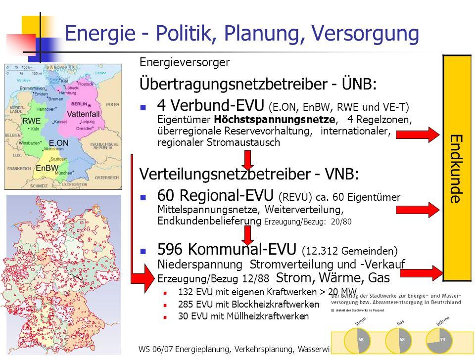 Energie - Politik, Planung, Versorgung