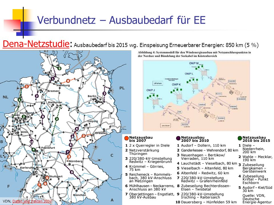 Verbundnetz – Ausbaubedarf für EE