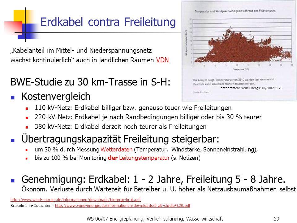 Erdkabel contra Freileitung