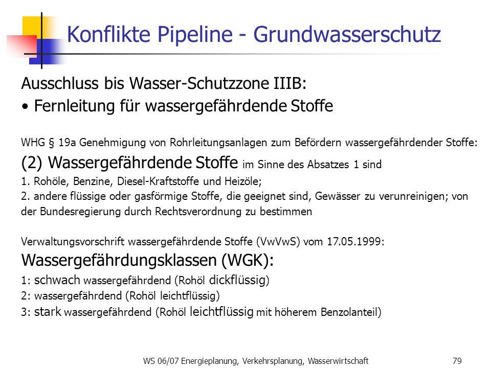 Konflikte Pipeline - Grundwasserschutz