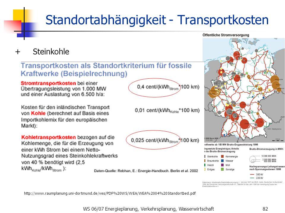 Standortabhängigkeit - Transportkosten
