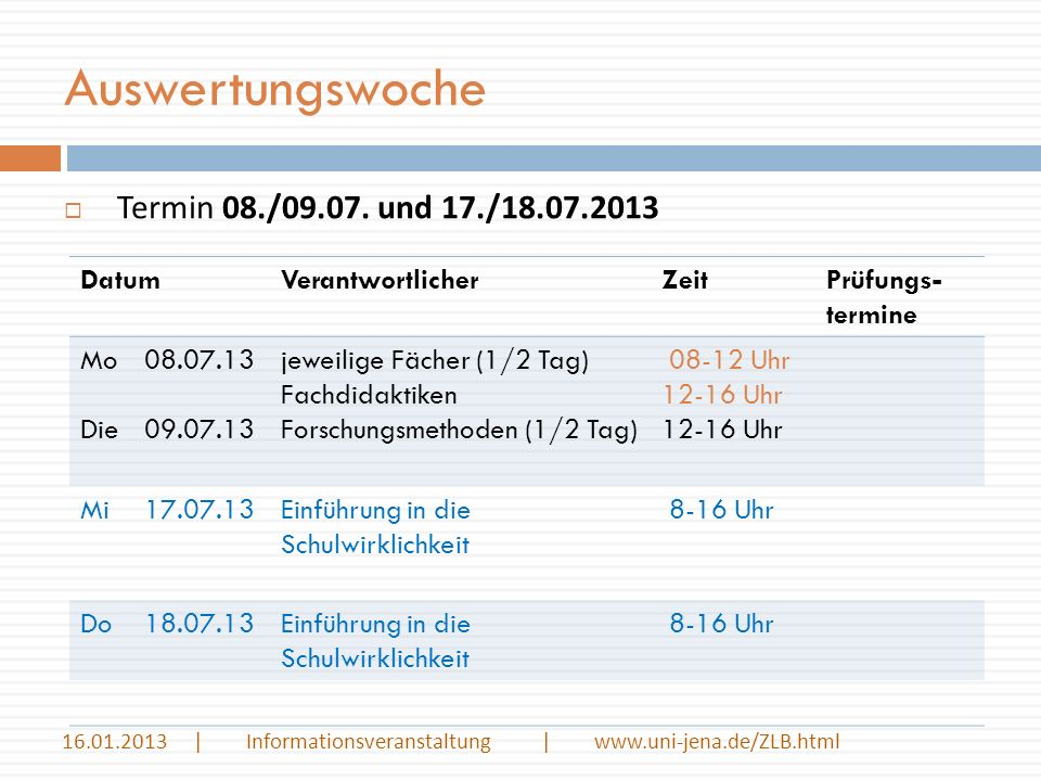 Auswertungswoche Termin 08./09.07. und 17./18.07.2013 Datum