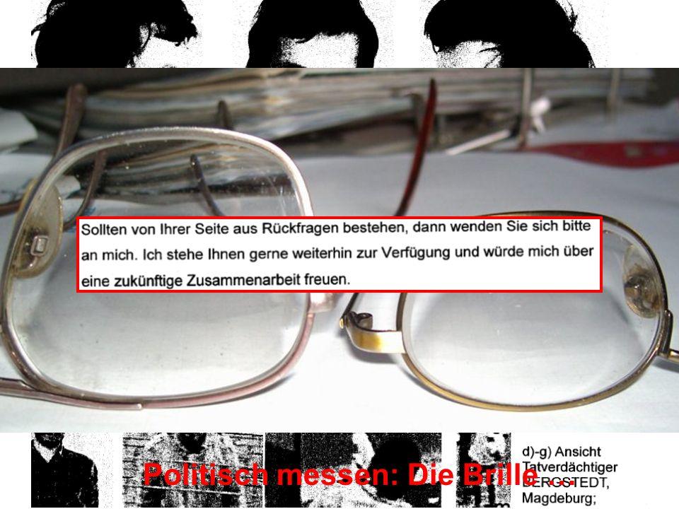 Politisch messen: Die Brille …