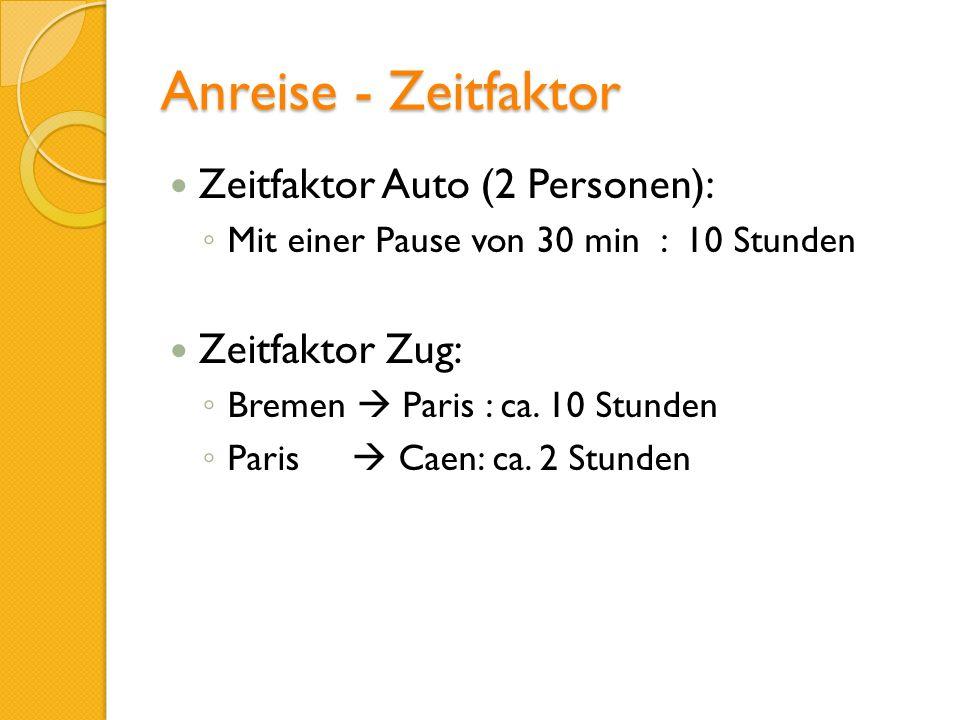 Anreise - Zeitfaktor Zeitfaktor Auto (2 Personen): Zeitfaktor Zug: