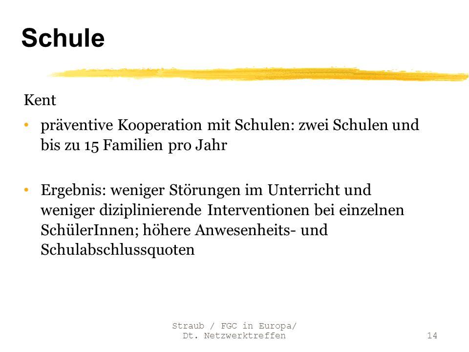 Straub / FGC in Europa/ Dt. Netzwerktreffen