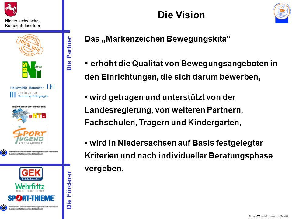 """Die Vision Das """"Markenzeichen Bewegungskita erhöht die Qualität von Bewegungsangeboten in den Einrichtungen, die sich darum bewerben,"""