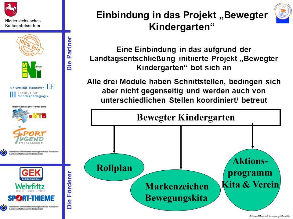 """Einbindung in das Projekt """"Bewegter Kindergarten"""