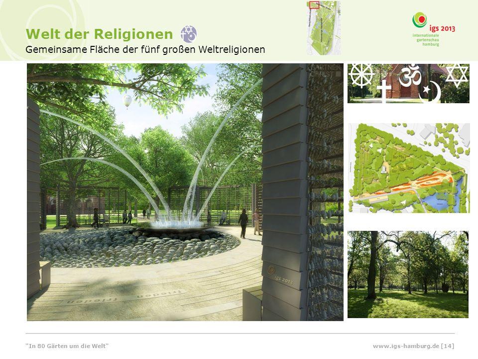 Welt der Religionen Gemeinsame Fläche der fünf großen Weltreligionen
