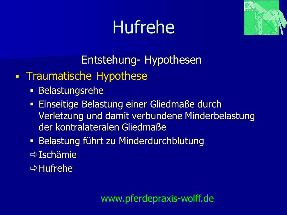 Entstehung- Hypothesen