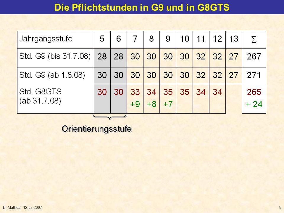 Die Pflichtstunden in G9 und in G8GTS