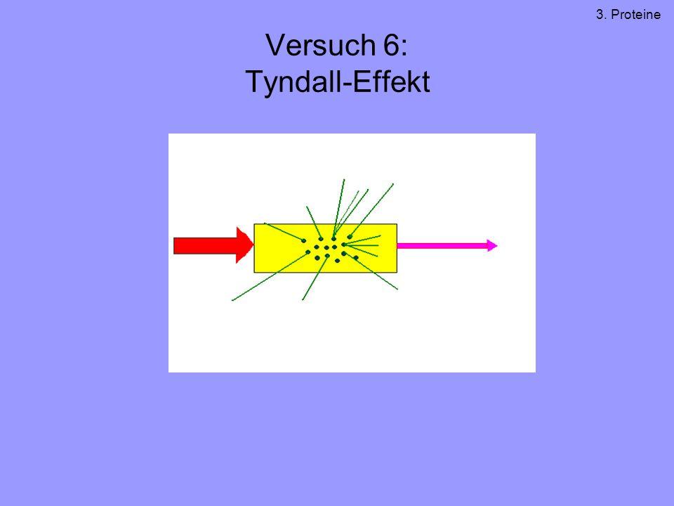 Versuch 6: Tyndall-Effekt