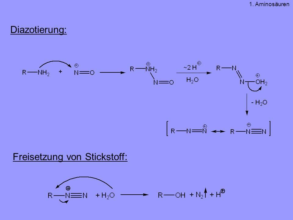 Freisetzung von Stickstoff: