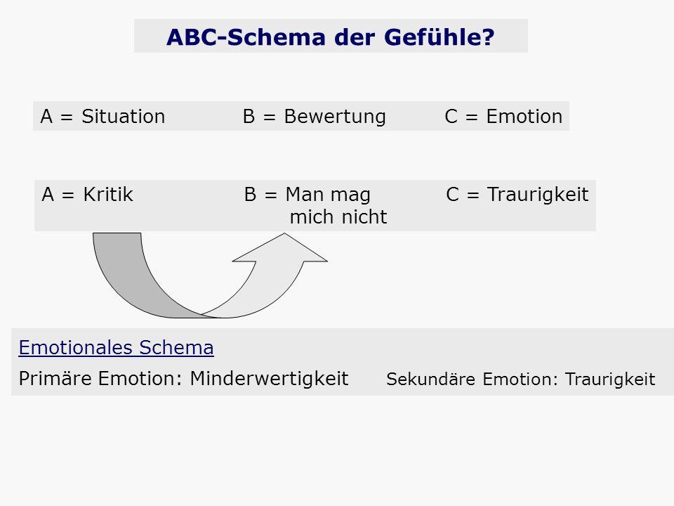 ABC-Schema der Gefühle