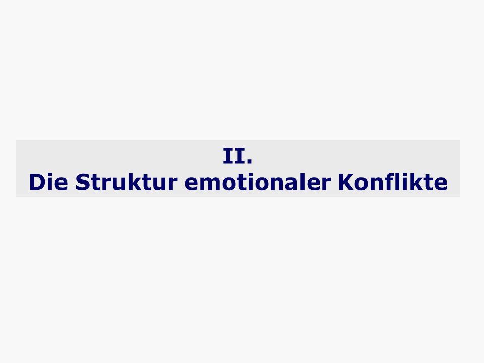 Die Struktur emotionaler Konflikte