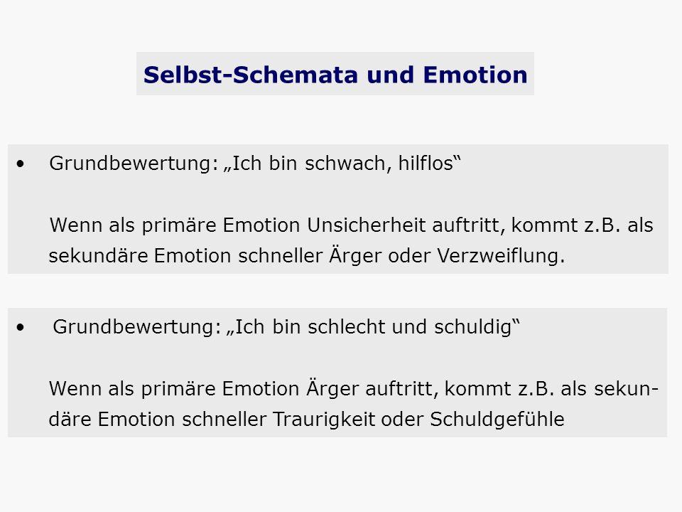 Selbst-Schemata und Emotion