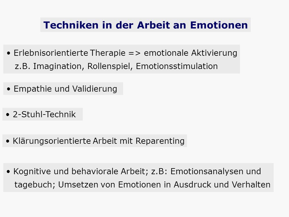 Techniken in der Arbeit an Emotionen