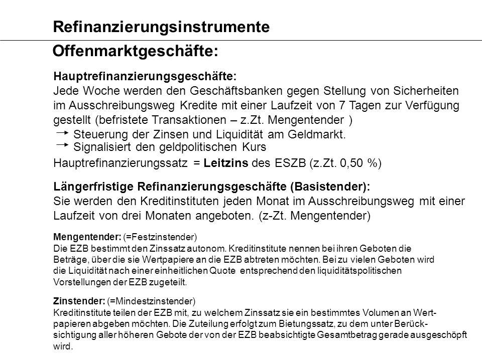 Refinanzierungsinstrumente