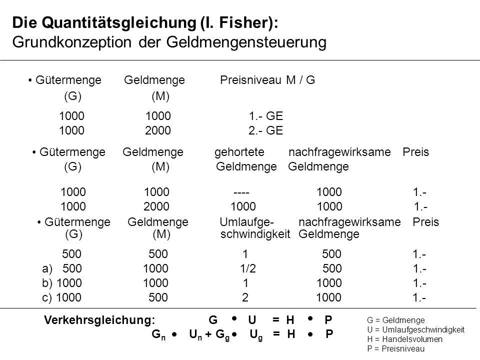 Die Quantitätsgleichung (I. Fisher):