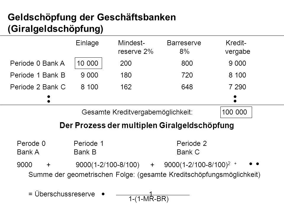 Geldschöpfung der Geschäftsbanken (Giralgeldschöpfung)