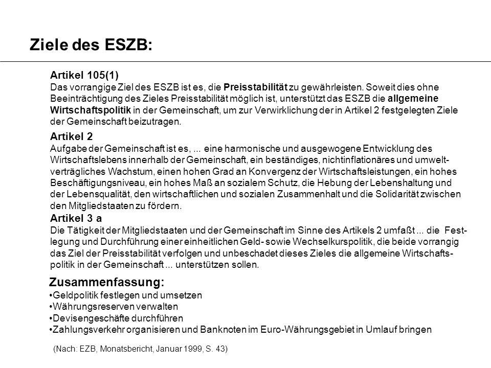 Ziele des ESZB: Zusammenfassung: Artikel 105(1) Artikel 2 Artikel 3 a