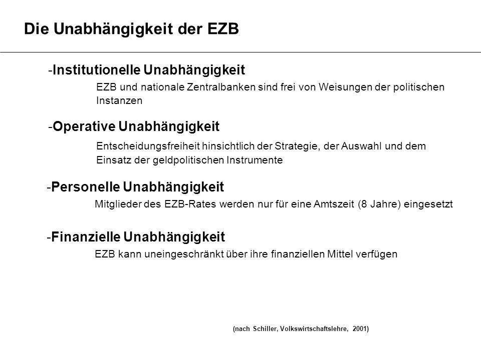 Die Unabhängigkeit der EZB