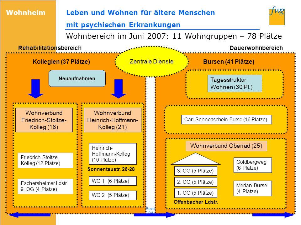 Wohnbereich im Juni 2007: 11 Wohngruppen – 78 Plätze