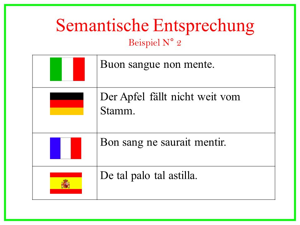 Semantische Entsprechung Beispiel N° 2