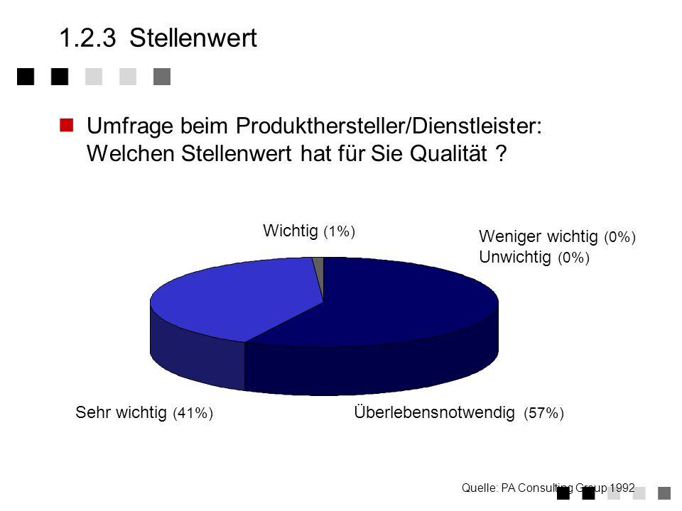 1.2.3 Stellenwert Umfrage beim Produkthersteller/Dienstleister: Welchen Stellenwert hat für Sie Qualität