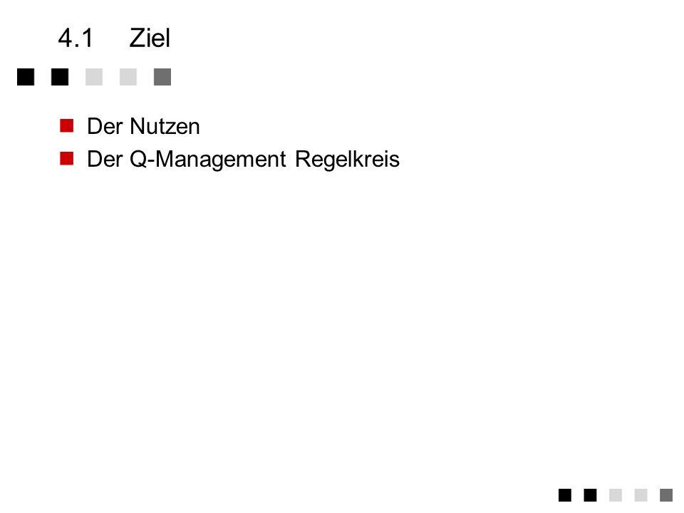 4.1 Ziel Der Nutzen Der Q-Management Regelkreis