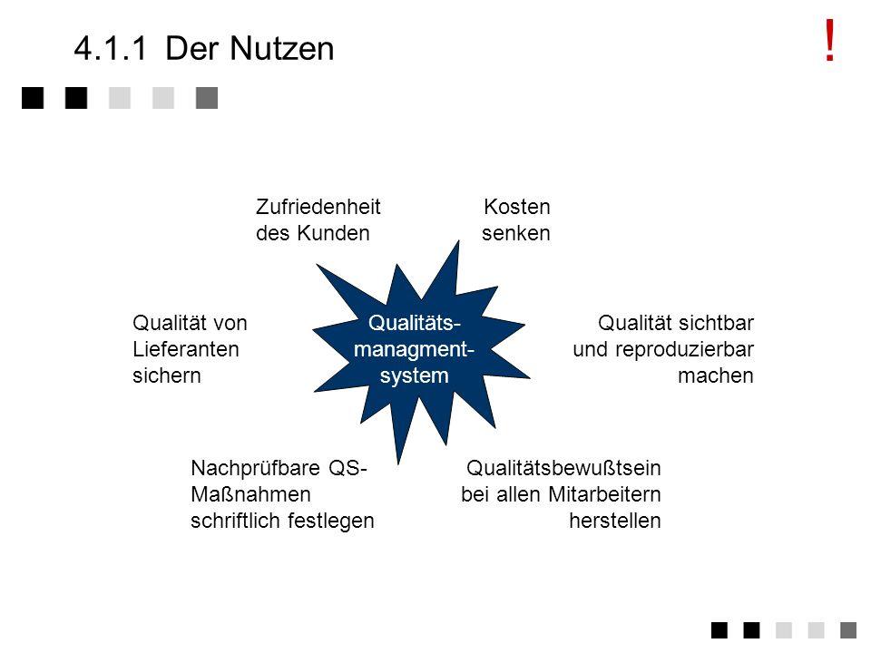 Qualitäts-managment-system
