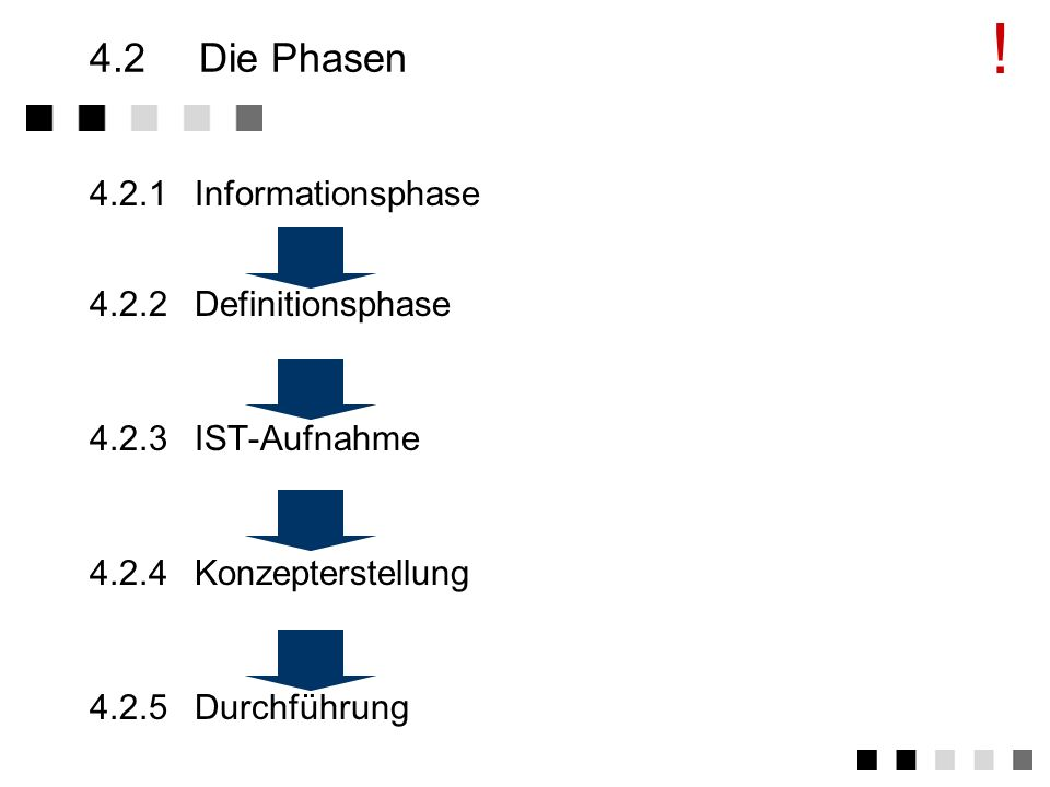 ! 4.2 Die Phasen 4.2.1 Informationsphase 4.2.2 Definitionsphase