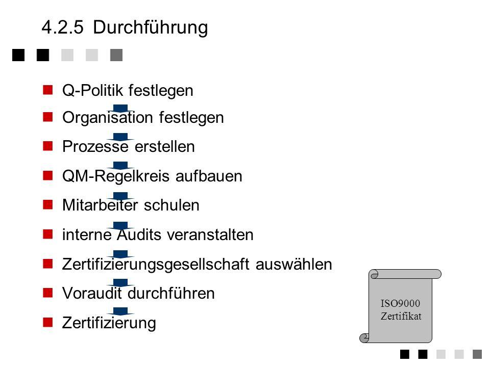 4.2.5 Durchführung Q-Politik festlegen Organisation festlegen