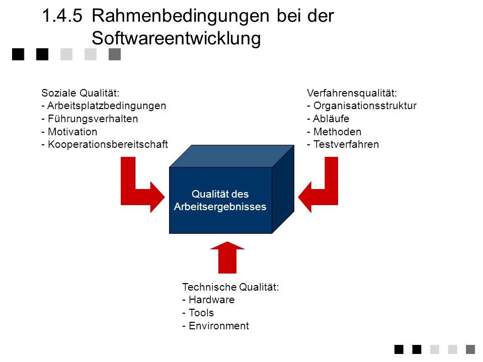1.4.5 Rahmenbedingungen bei der Softwareentwicklung