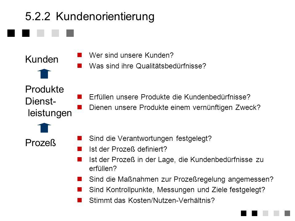 5.2.2 Kundenorientierung Kunden Produkte Dienst- leistungen Prozeß
