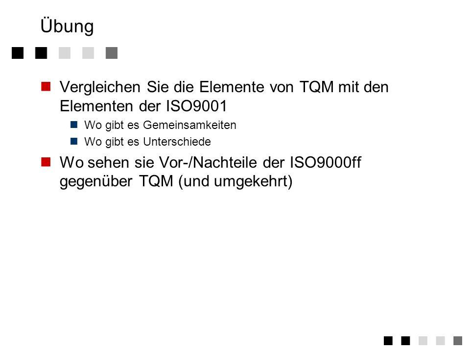ÜbungVergleichen Sie die Elemente von TQM mit den Elementen der ISO9001. Wo gibt es Gemeinsamkeiten.