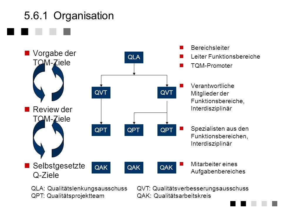 5.6.1 Organisation Vorgabe der TQM-Ziele Review der TQM-Ziele