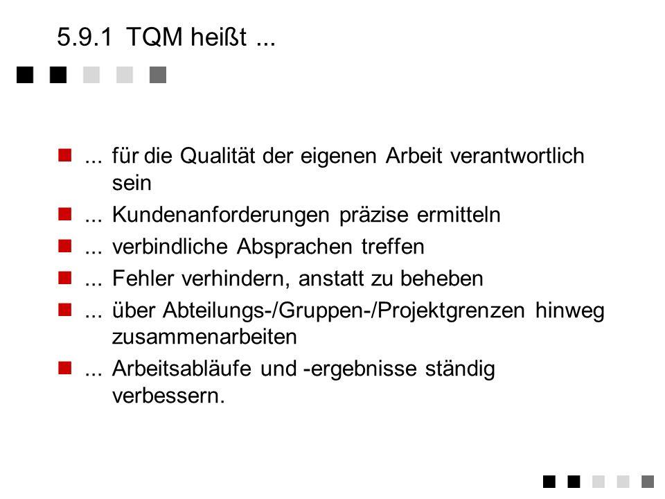 5.9.1 TQM heißt ...... für die Qualität der eigenen Arbeit verantwortlich sein. ... Kundenanforderungen präzise ermitteln.