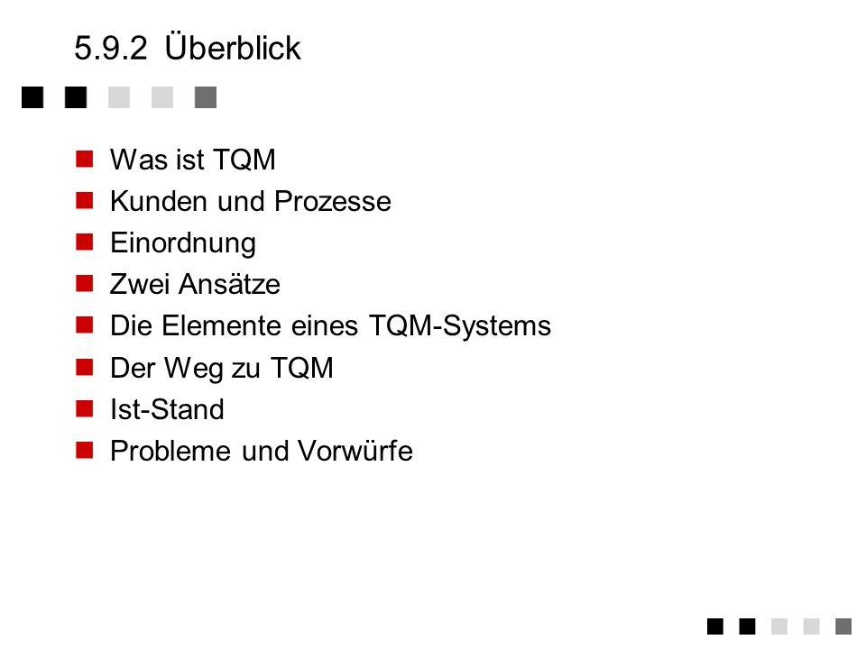 5.9.2 Überblick Was ist TQM Kunden und Prozesse Einordnung