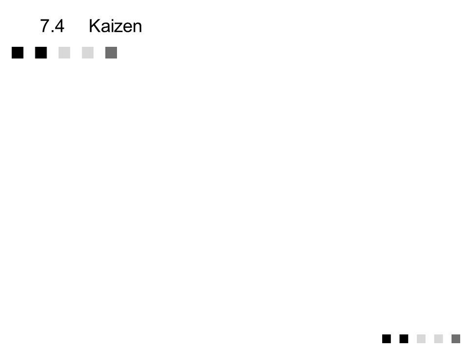 7.4 Kaizen