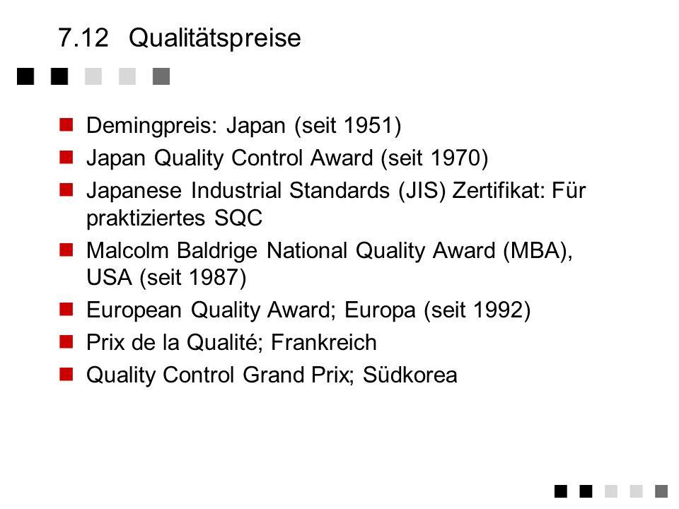 7.12 Qualitätspreise Demingpreis: Japan (seit 1951)