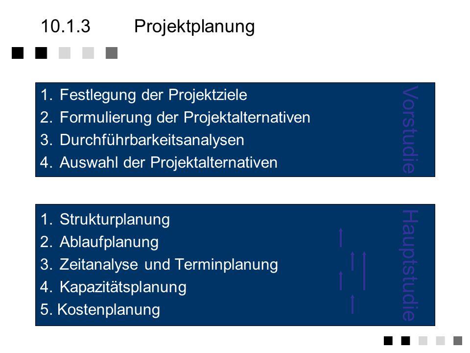 Vorstudie Hauptstudie 10.1.3 Projektplanung