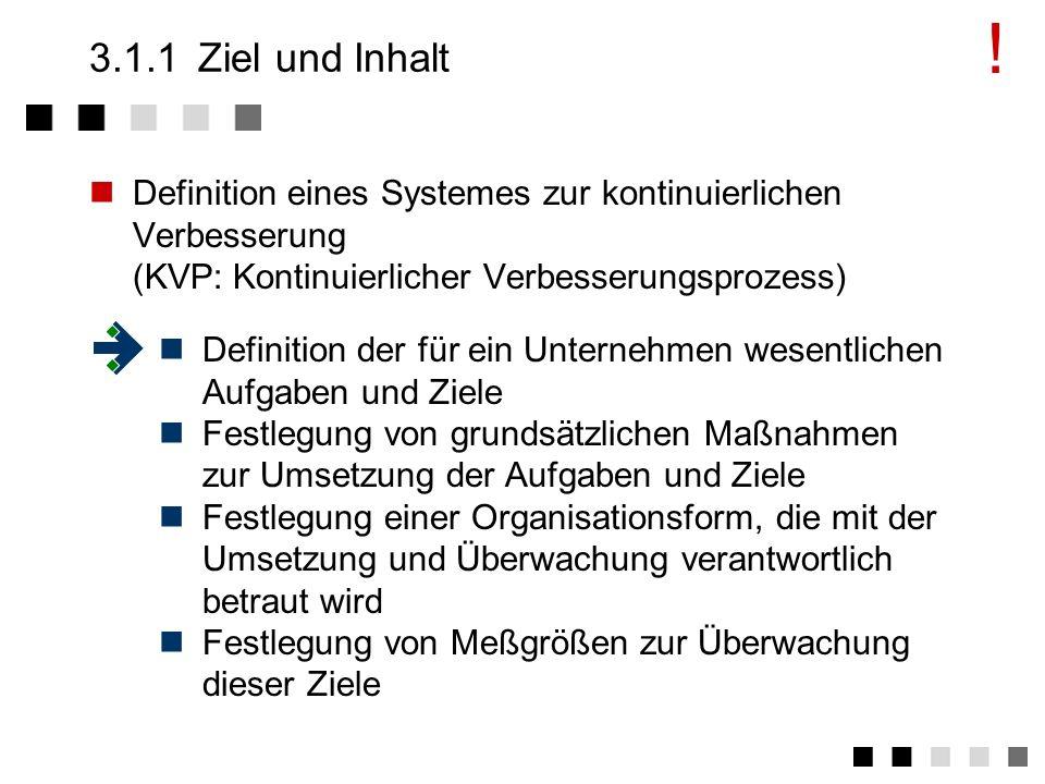 ! 3.1.1 Ziel und Inhalt. Definition eines Systemes zur kontinuierlichen Verbesserung (KVP: Kontinuierlicher Verbesserungsprozess)