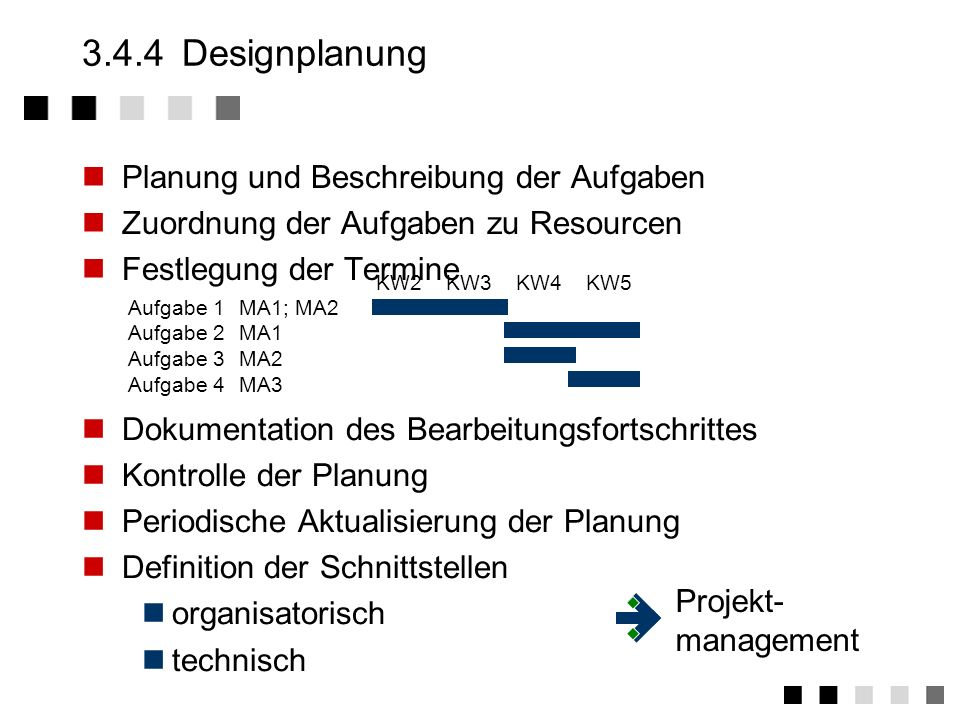 3.4.4 Designplanung Planung und Beschreibung der Aufgaben