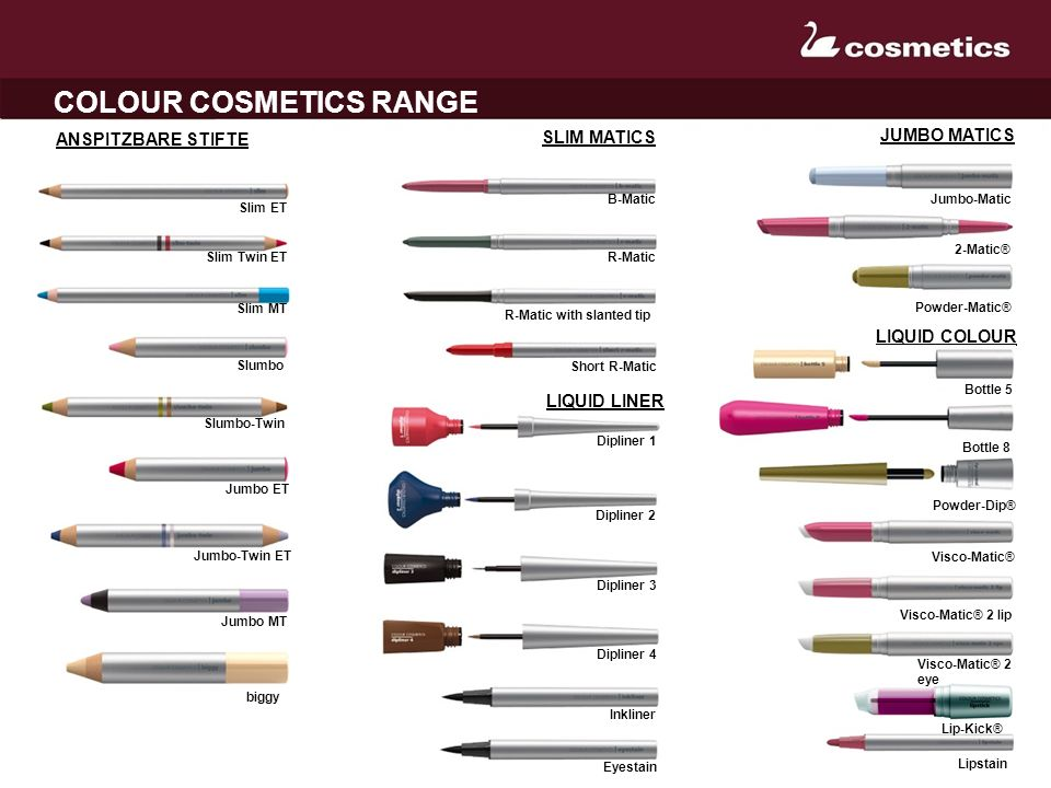 COLOUR COSMETICS RANGE