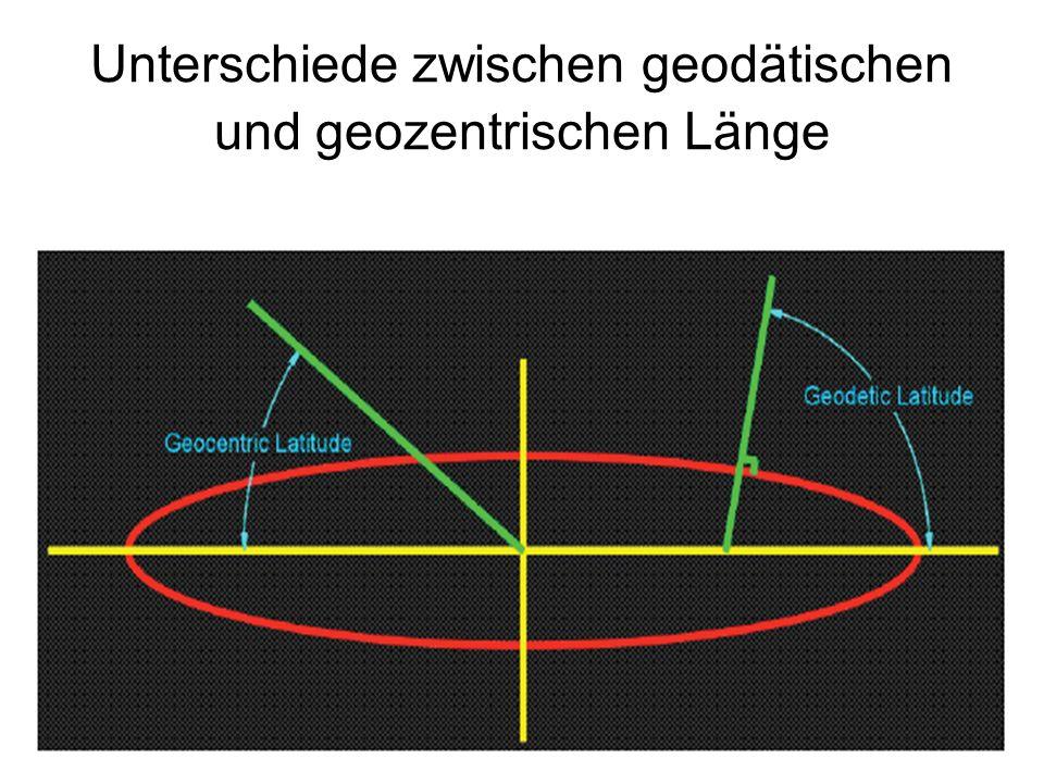 Unterschiede zwischen geodätischen und geozentrischen Länge