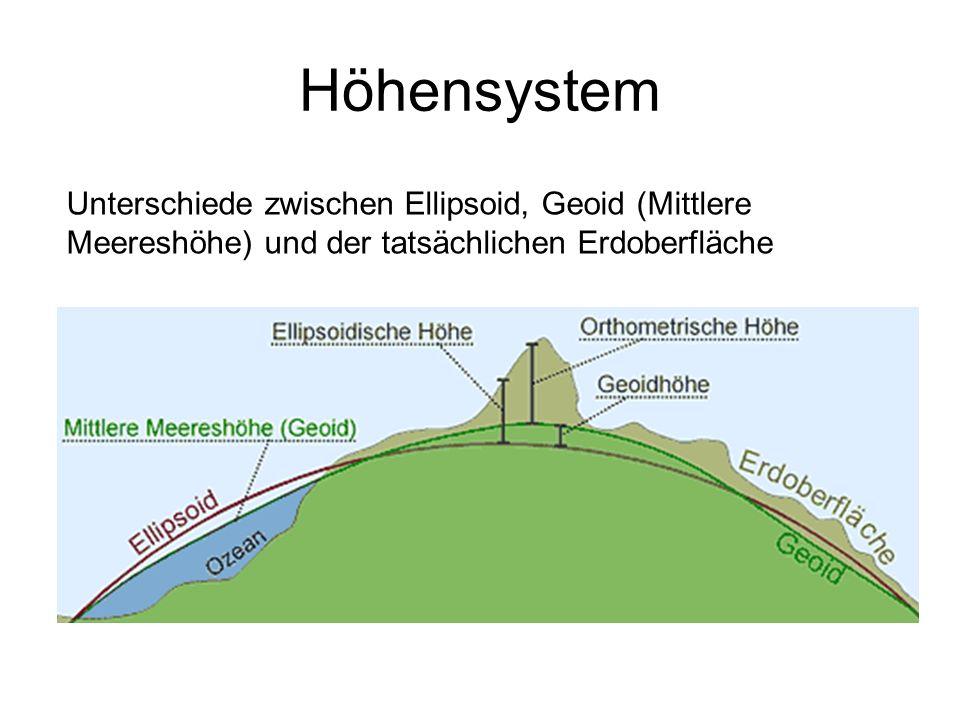 HöhensystemUnterschiede zwischen Ellipsoid, Geoid (Mittlere Meereshöhe) und der tatsächlichen Erdoberfläche.