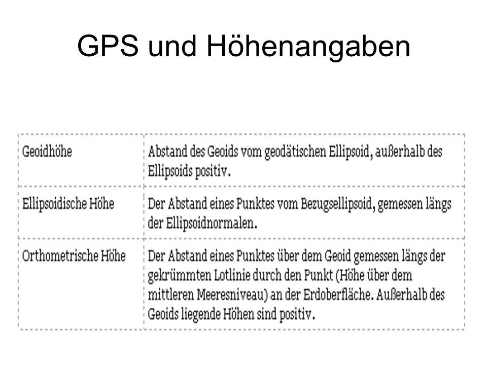GPS und Höhenangaben