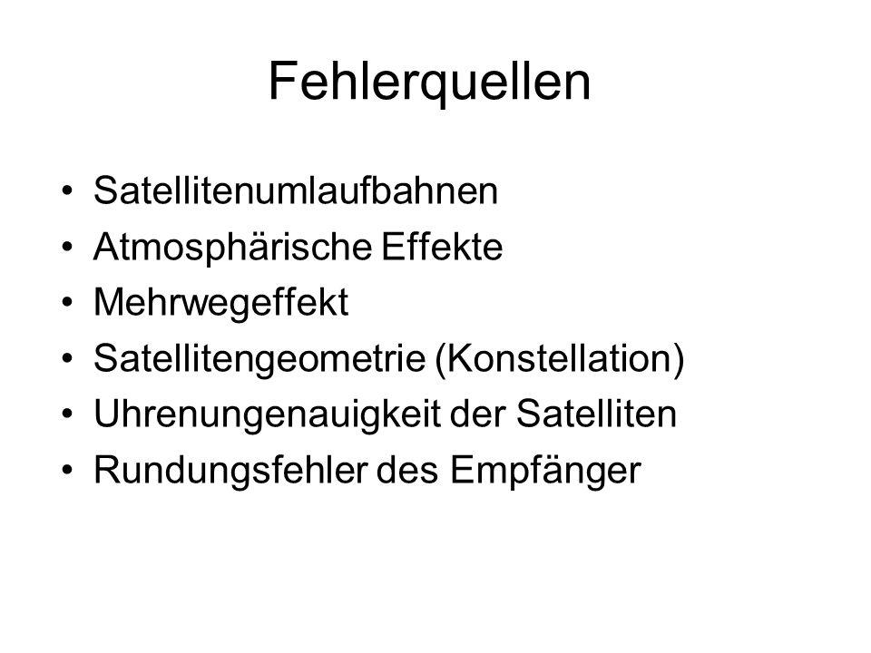 Fehlerquellen Satellitenumlaufbahnen Atmosphärische Effekte