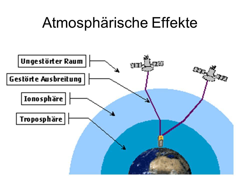 Atmosphärische Effekte