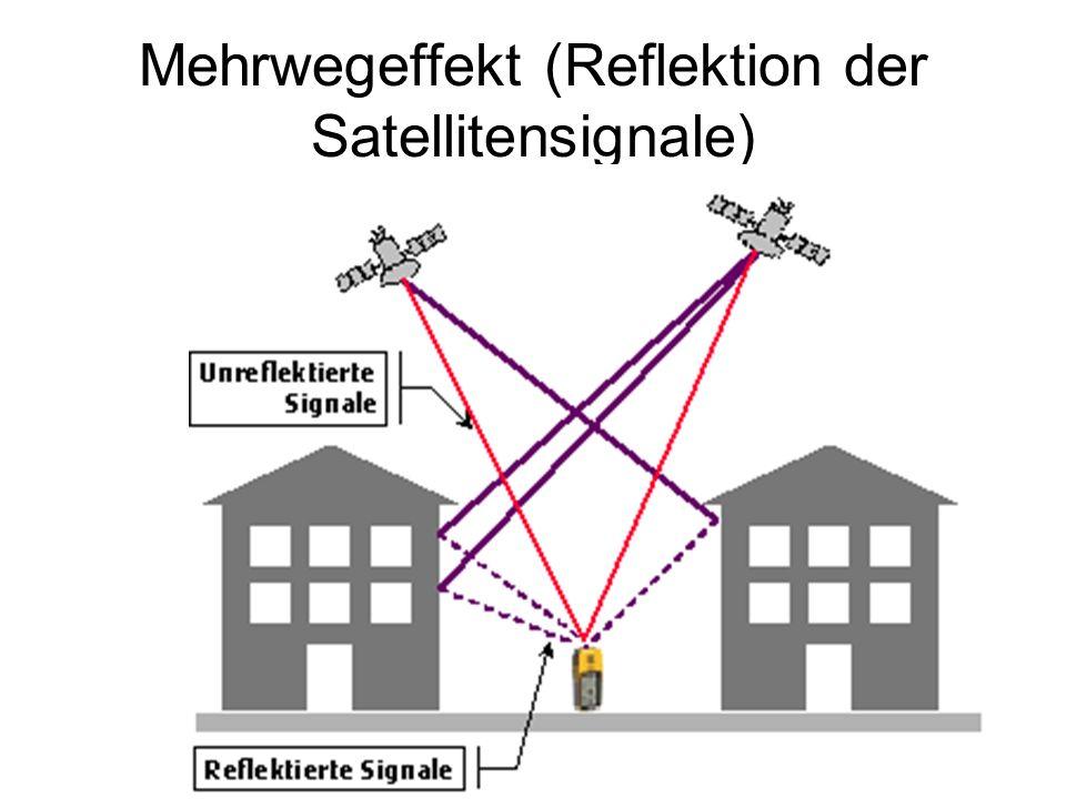 Mehrwegeffekt (Reflektion der Satellitensignale)
